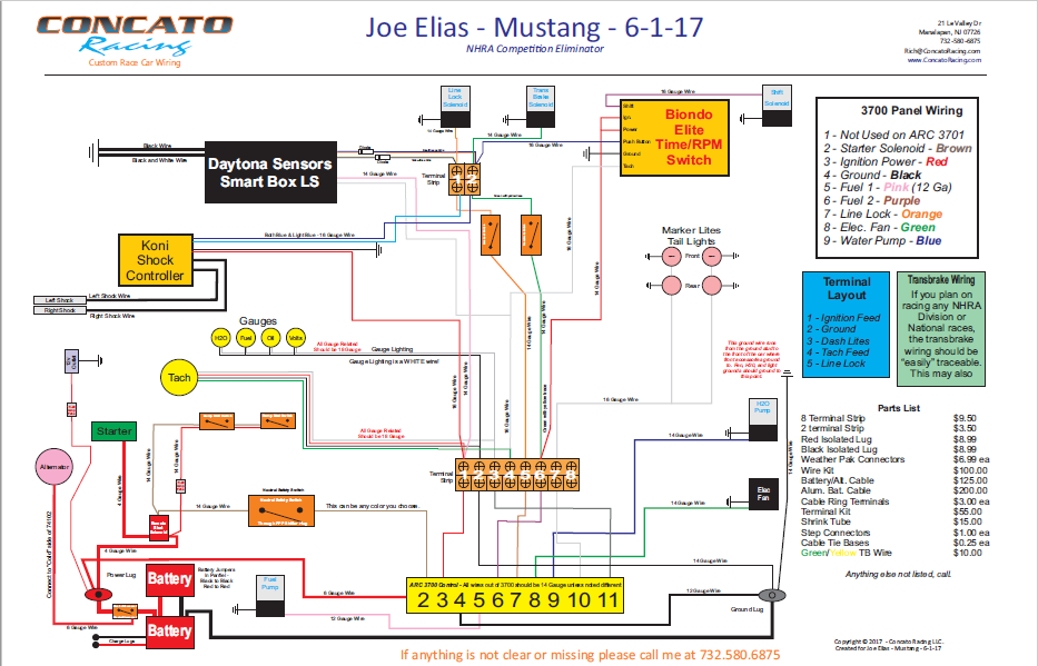 wiring schematics  concatoracing